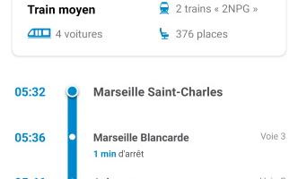 Nouveauté de l'application smartphone SNCF
